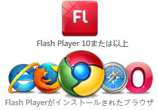 Flash Playerが必要